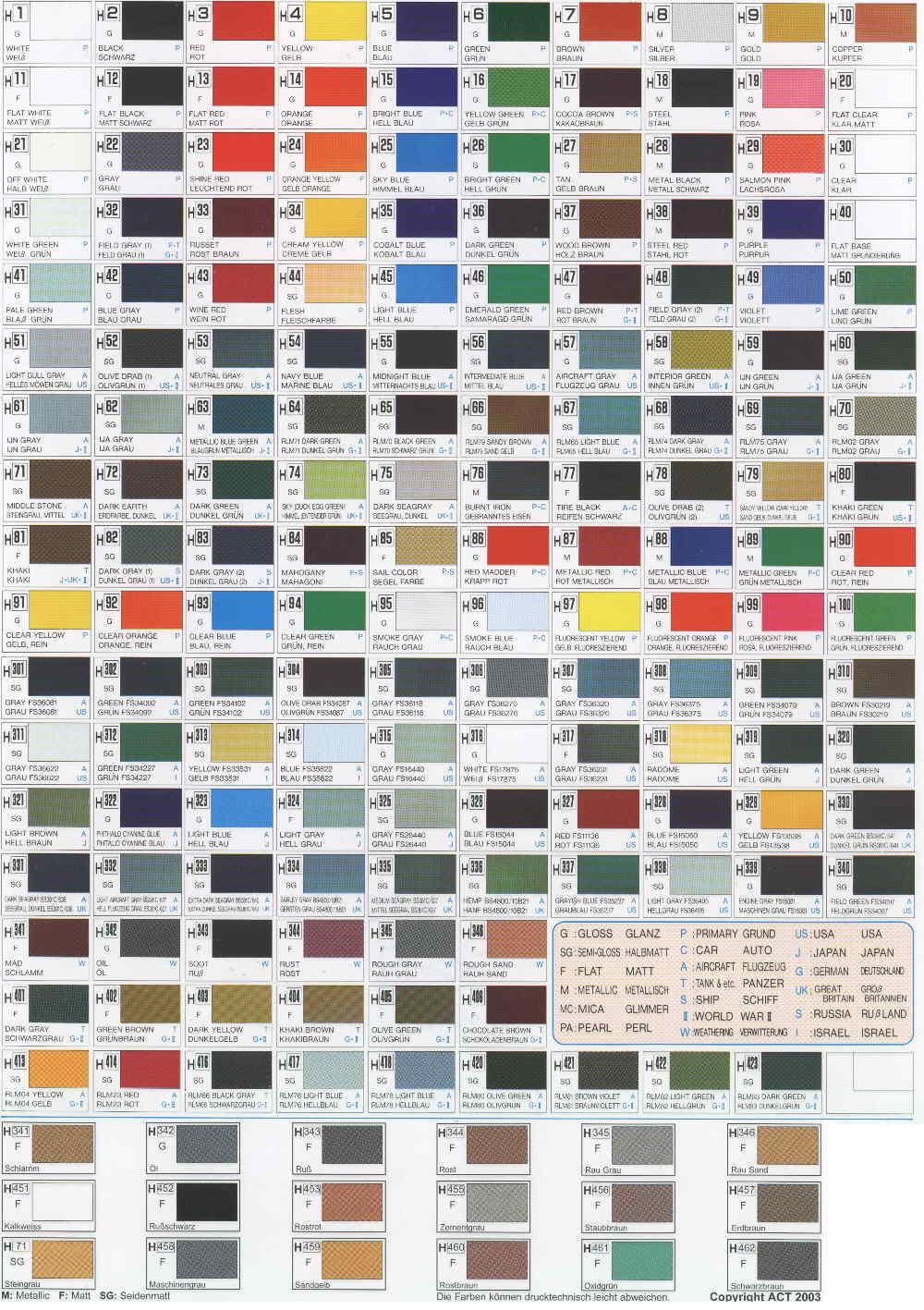 Mr Color Acrylic Paint Chart